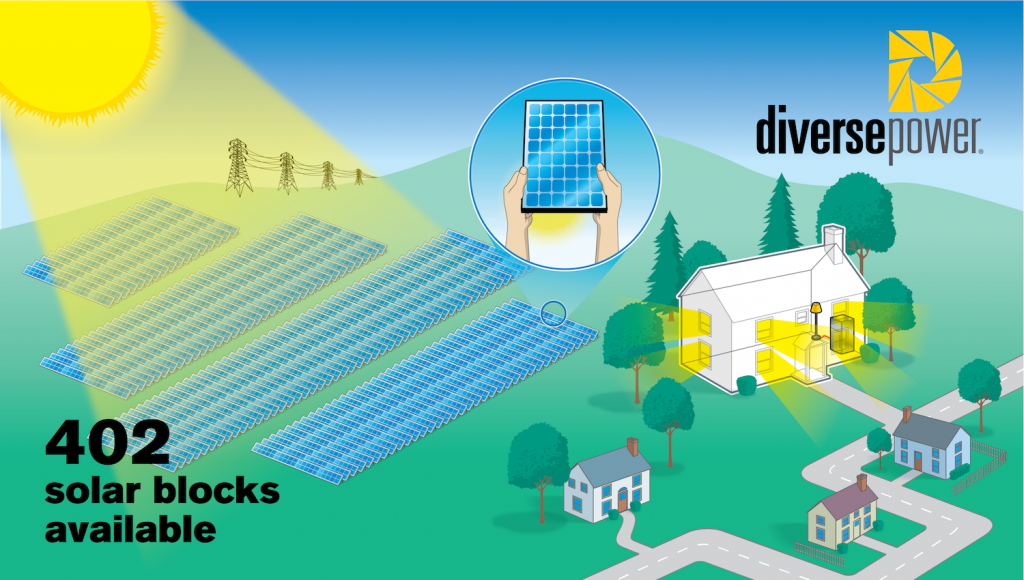 Cooperative solar illustration.3